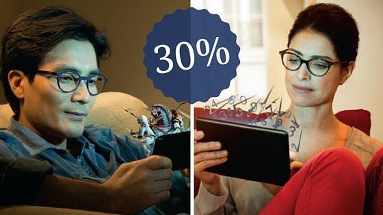 Mujer y hombre con gafas graduadas eyezen focus y 30% descuento